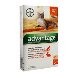 ADVANTAGE 40 CHAT ET LAPIN 6 PIPETTES